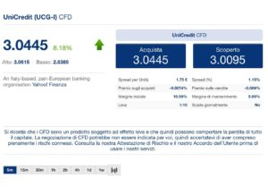 trading online unicredit