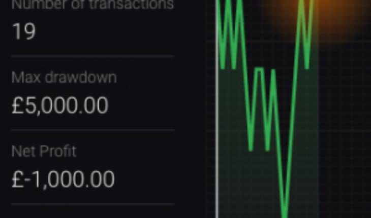 Trading di opzioni binarie truffa