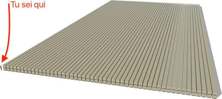 1 trilione di dollari è un milione di bilioni, cioè un milione alla terza