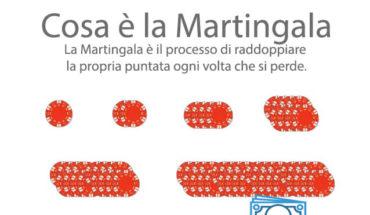 Martingala